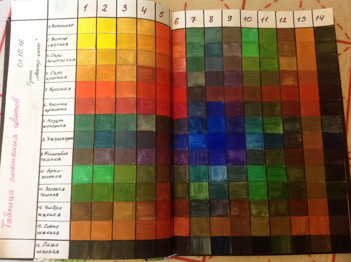Как сделать сиреневый цвет из красок фото